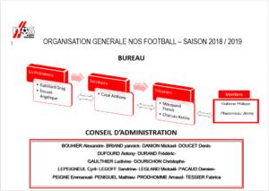Organigramme Bureau - CA NOS Football 2018-2019